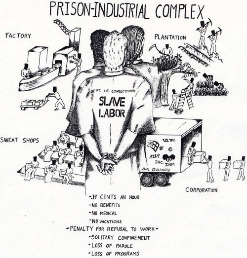 Good Riddance, 'Private' Prisons